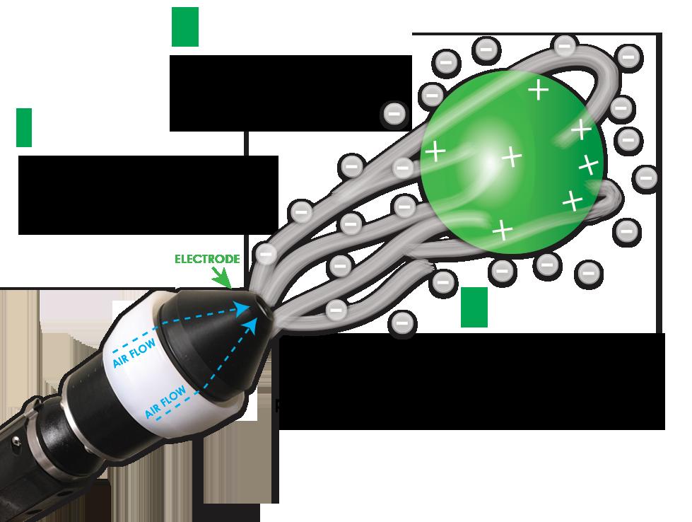 kisspng-electrostatics-electric-charge-electrostatic-coati-droplet-5b10f7b9cc2511.2171531815278386498362